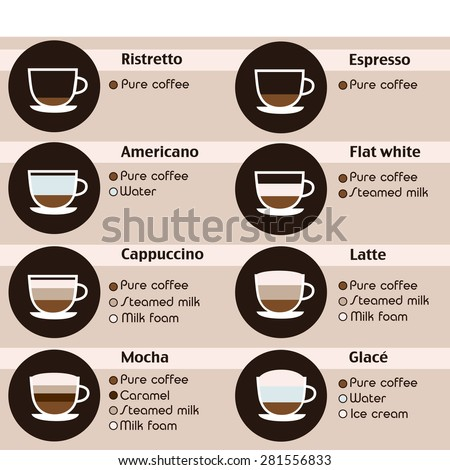 Coffee icons set. Menu with different types of coffee. Vector illustration in flat design. - stock vector