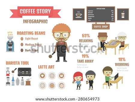 coffee infographic, stat and symbol on white background - stock vector