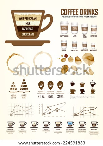 Coffee infographics. Coffee drinks and statistics. Coffee set - stock vector