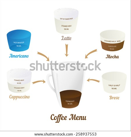 Coffee menu. Vector illustration. - stock vector