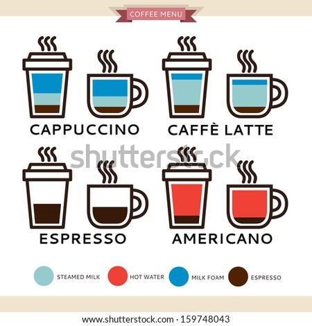 Coffee set types menu in retro or vintage design vector - stock vector