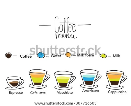 Coffee set types menu or coffee collection in vector, modern style - stock vector