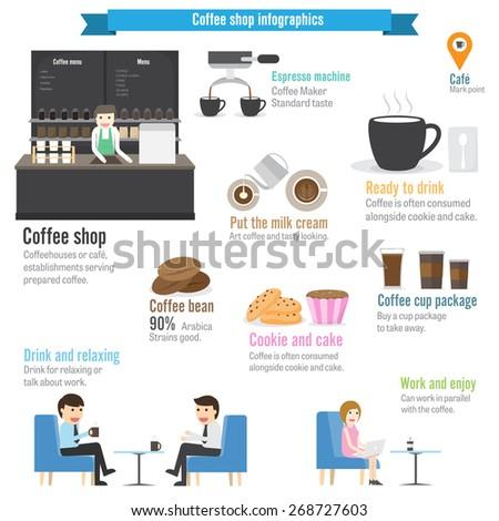 Coffee shop infographics - stock vector