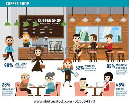 Coffee shop. urban society concept. infographic element. vector flat icons cartoon design. illustration. isolated on white background. - stock vector