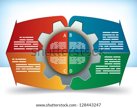 Cog Diagram presentation or brochure template with four component parts and text boxes in different colors - stock vector