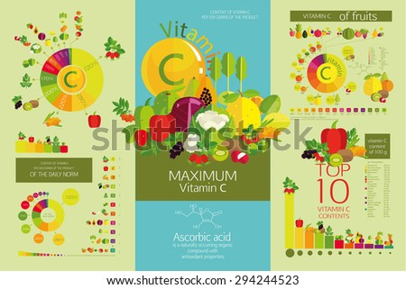 Collection of diagrams, tables and infographics on the content of vitamin C in vegetables, fruits and berries. Top 10 with the maximum content. Basics of healthy nutrition. - stock vector