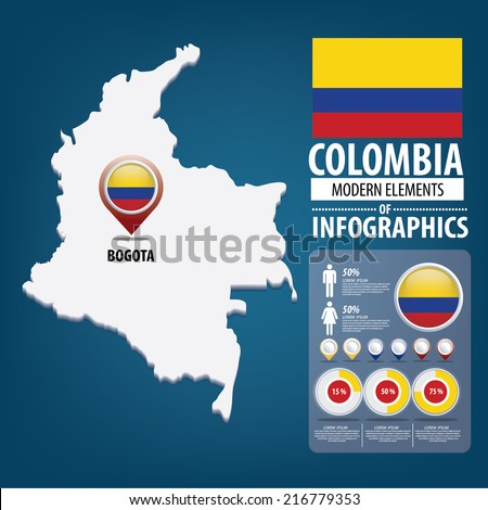 Colombia. flag. Asia. World Map. vector Illustration. - stock vector
