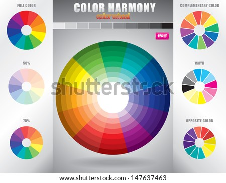 Color harmony / Color wheel with shade of colors / Vector - stock vector