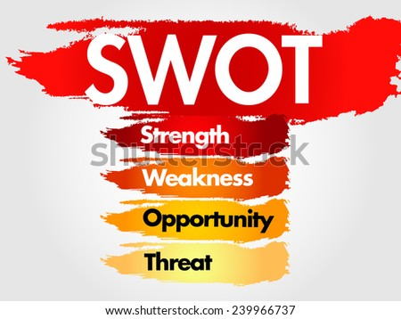 Colorful SWOT analysis business strategy management, business plan - stock vector