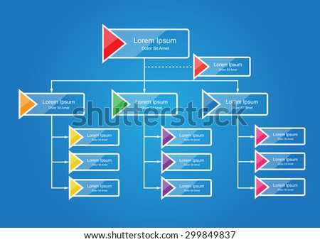Colorful Triangle & Rounded Rectangle Organization Chart Infographics, Business Structure Concept, Business Flowchart Work Process, Vector Illustration. - stock vector