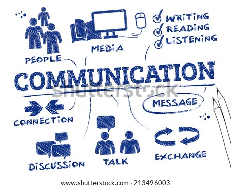 Communication concept - chart with keywords and icons - stock vector