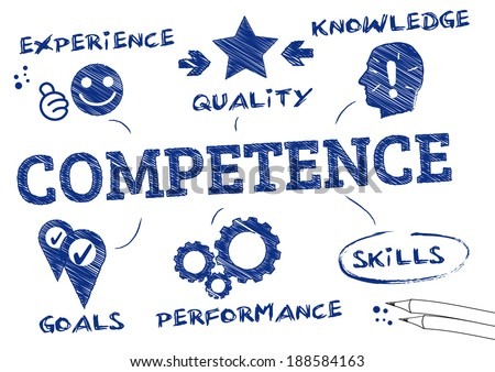 Competence is the ability of an individual to do a job properly. Chart with icons and Keywords  - stock vector