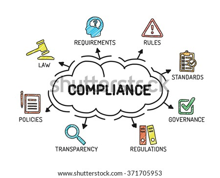 Compliance - Chart with keywords and icons - Sketch - stock vector