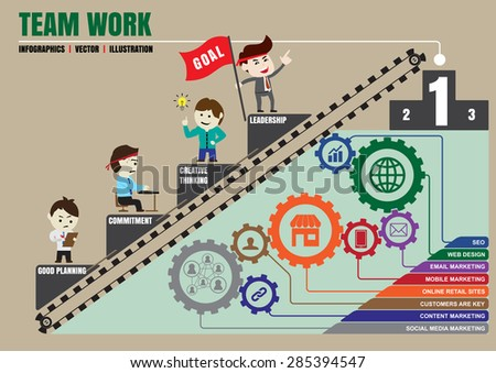 Components of teamwork leading to successful business, template - stock vector