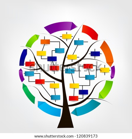 Concept of colorful circular banners with arrows for different business design on tree. Vector illustration. - stock vector