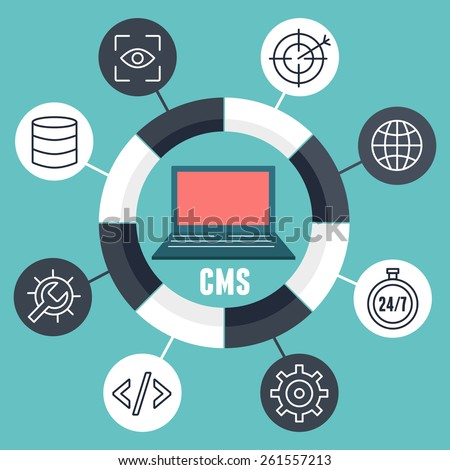 Concept of content management system. System that allows publishing, editing and modifying content, organizing and deleting - vector illustration - stock vector