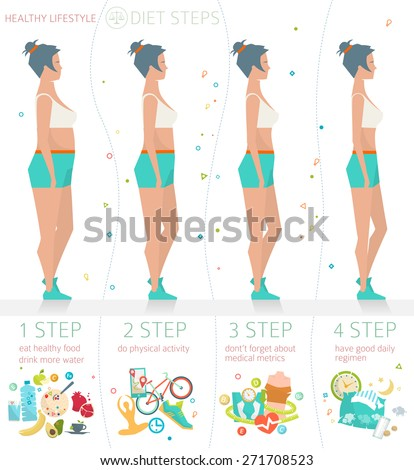 Concept of healthy lifestyle / weight loss diet steps / woman with different body mass index / vector illustration / flat style - stock vector