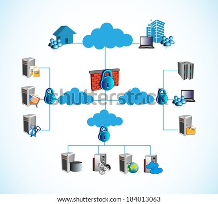 concept of networking. Employees, people, systems connecting various private and public networks through firewall from different locations like home, office, third parties etc. - stock vector