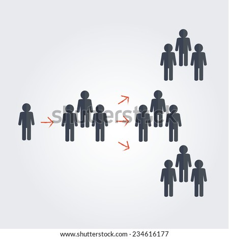concept of viral marketing with groups of people separated - stock vector