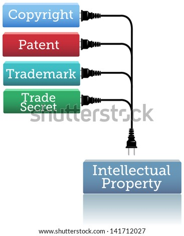 Concepts of patent copyright trademarks plug into Intellectual Property rights box - stock vector