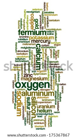Conceptual illustration of tag cloud containing names of chemical elements, with oxygen, aluminum, silicon, gold, calcium, sodium emphasized - stock vector