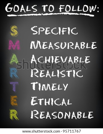 Conceptual SMARTER Goals acronym on black chalkboard (Specific, Measurable, Achievable, Realistic, Timely, Ethical, Reasonable) - vector illustration - stock vector
