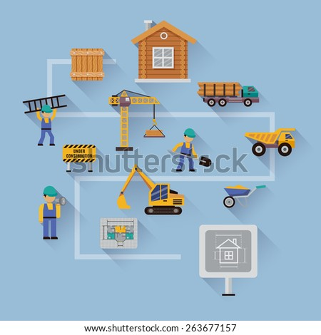 Construction design concept with flat icons set of workers house plan warning sign vector illustration - stock vector