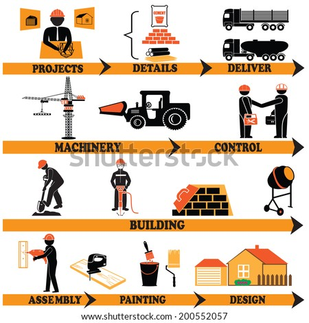 Construction worker production process of design manufacture assembly  vector illustration - stock vector