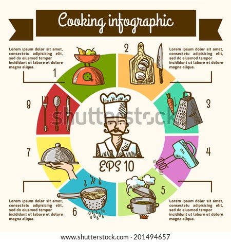 Cooking process delicious food infographic elements sketch vector illustration - stock vector