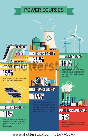 Cool vector flat low and zero emission renewable energy infographics concept layout with wind, solar, nuclear, biomass, geothermal, hydro energy. Ideal for brochures, web banners, motion design  - stock vector