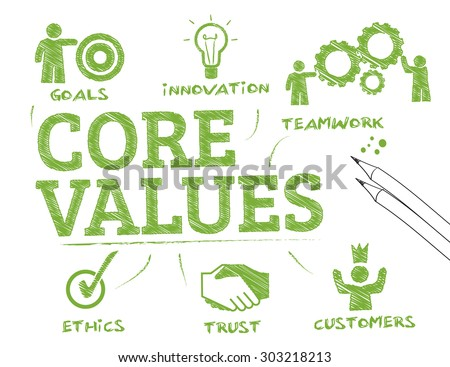 core values. Chart with keywords and icons - stock vector