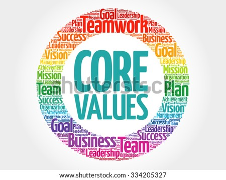 Core Values circle stamp word cloud, business concept - stock vector