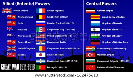 Countries that participated in World War I (the Great War) - stock vector
