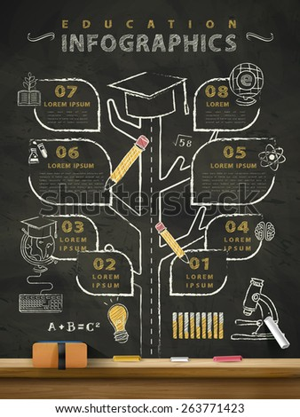 creative education infographics blackboard with a tree grown up and divided into different road - stock vector