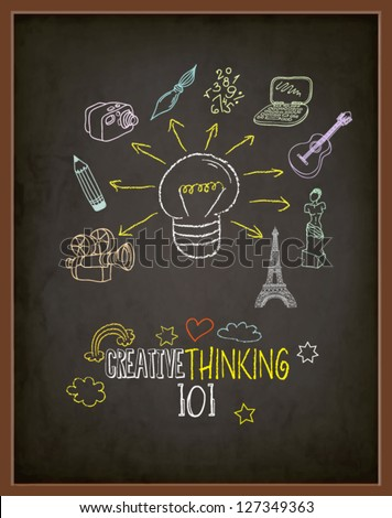 Creative Thinking 101 - Chalkboard illustrating where creativity leads - stock vector