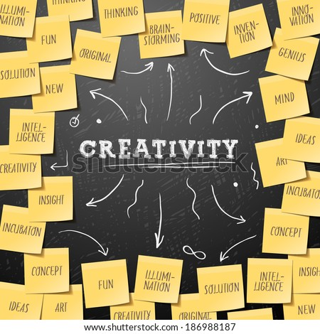 Creativity template with Business plan made of post it notes, vector illustration.  - stock vector