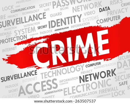 CRIME word cloud, security concept - stock vector