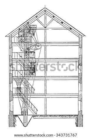 Cross-section mill in the same part of the building for cleaning, vintage engraved illustration. Industrial encyclopedia E.-O. Lami - 1875. - stock vector