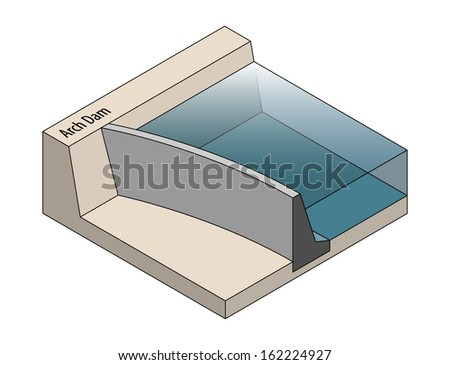 Cross section of an arch dam. - stock vector