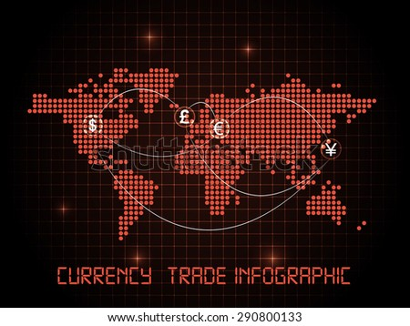 Currency trade in the world infographic template - stock vector
