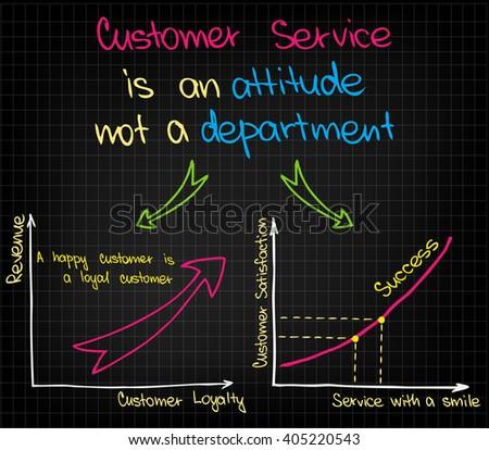 Customer Service is an attitude - stock vector