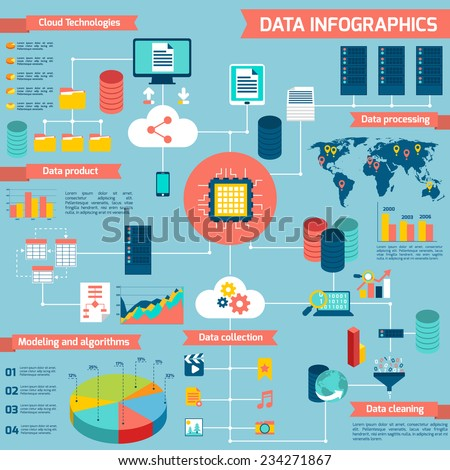 Data infographic set with cloud technologies data processing modeling and algorithms vector illustration - stock vector