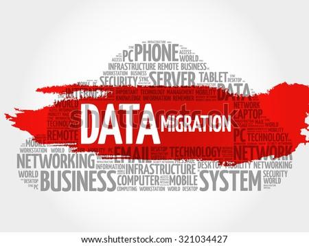 Data Migration word cloud concept - stock vector