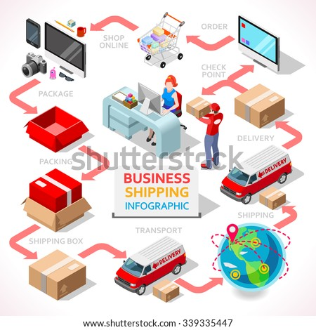Delivery Service Chain Concept. NEW bright palette 3D Flat Vector Icon Set. From Online Shop Red Box Pakage with Product Item Goods shipping to Worldwide Express Home Delivery - stock vector