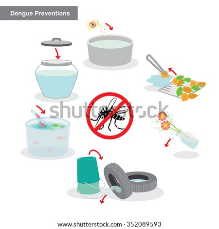 dengue preventions - stock vector