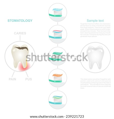 Dental care infographics. Included symbols: tooth brush, tooth paste, aching tooth, healthy tooth - stock vector