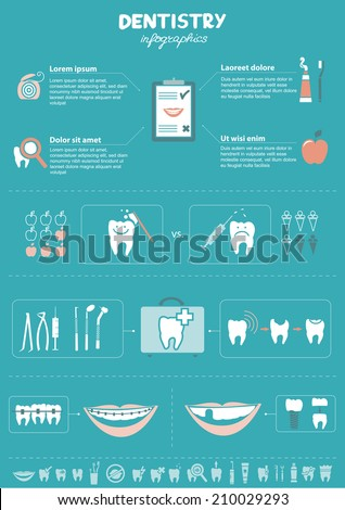 Dentistry infographics. Dental care, dental treatment, decay process, dental tools, braces, implants. Other dentistry symbols also included. - stock vector