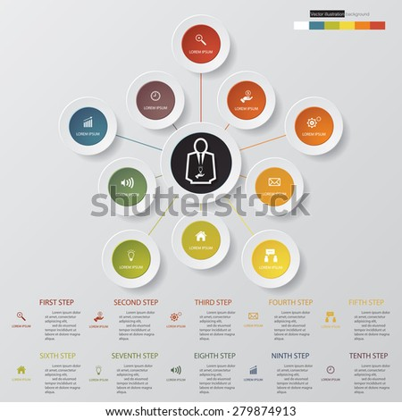 Design clean template/graphic or website layout. 10 step order diagram layout. - stock vector