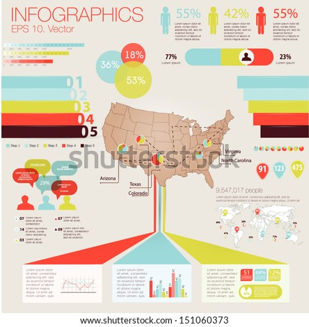 Detail modern infographic vector illustration with Map of United State of America, Information Graphics. Easy to edit states. Modern flat design - stock vector