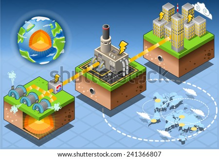 Detailed illustration of a Isometric Infographic Geothermal Energy Harvesting Diagram - stock vector